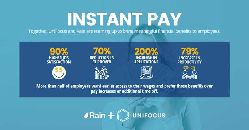 UniFocus + Rain Instant Pay #3 (employer benefits)