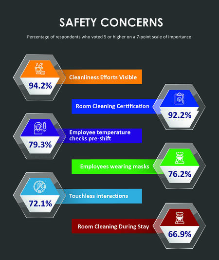infographic_safety_final_3